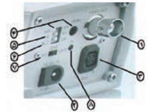 ورودی و خروجی دوربین مداربسته-ورودی دوربین مداربسته-تنظیمات دوربین مداربسته